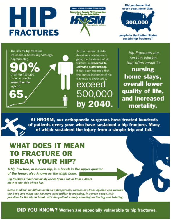 DOWNLOAD OUR HIP FRACTURE INFOGRAPHIC!